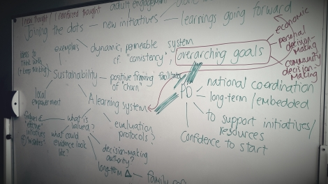 Science learning and engagement discussion notes. Dec 15, 2015