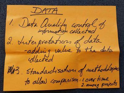 Determining data quality