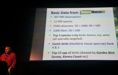 Colin Meurck shares basic data from NatureWatchNZ