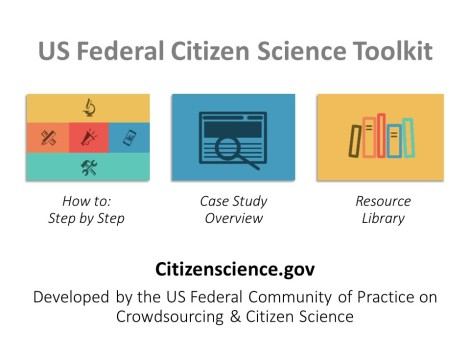 Federal toolkit for Citizen Science